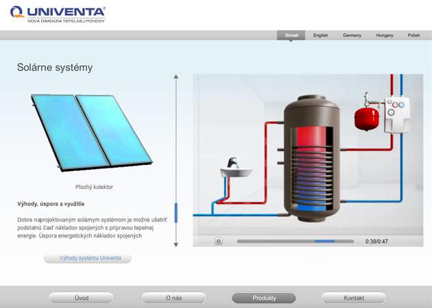 3D animácia ako fungujú solárne kolektory
